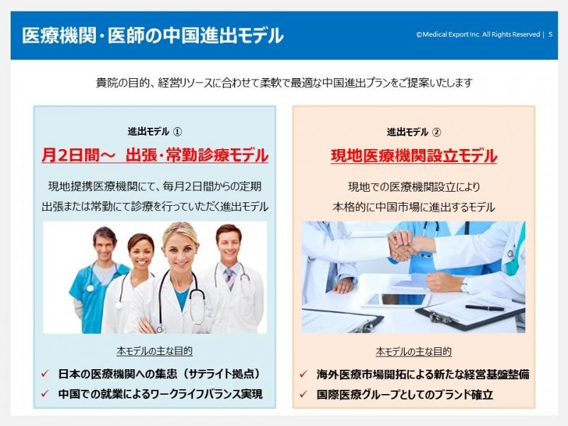 日本人医師・医療機関の中国進出モデル